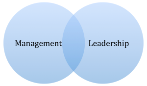 Management-leadership-venn