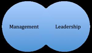 Management-leadership-venn